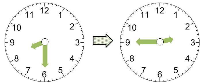 Uhrzeit1
