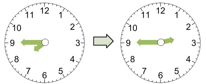 Uhrzeit2